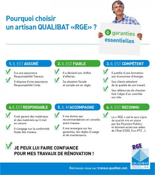 Checklist_QUALIBAT_RGE-03f51